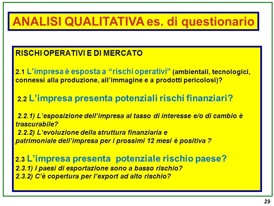 ANALISI QUALITATIVA es. di questionario
