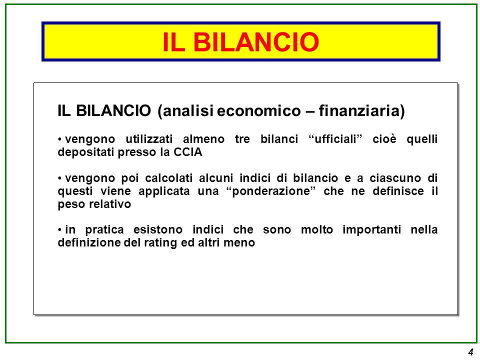IL BILANCIO IL BILANCIO (analisi economico – finanziaria)