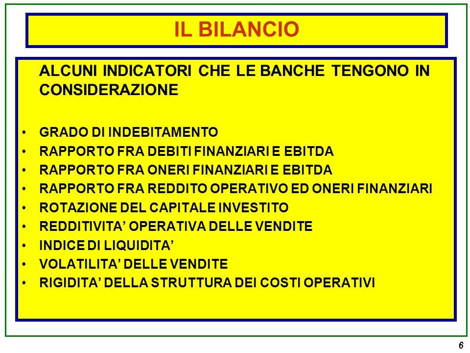 IL BILANCIO ALCUNI INDICATORI CHE LE BANCHE TENGONO IN CONSIDERAZIONE