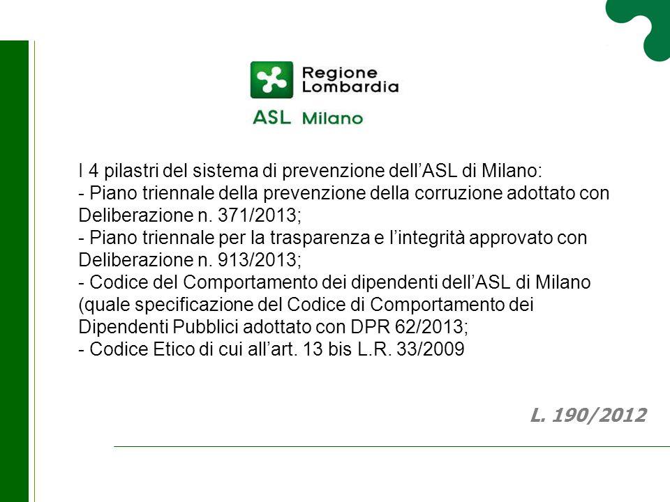 I 4 pilastri del sistema di prevenzione dell'ASL di Milano: - Piano triennale della prevenzione della corruzione adottato con Deliberazione n. 371/2013; - Piano triennale per la trasparenza e l'integrità approvato con Deliberazione n. 913/2013; - Codice del Comportamento dei dipendenti dell'ASL di Milano (quale specificazione del Codice di Comportamento dei Dipendenti Pubblici adottato con DPR 62/2013; - Codice Etico di cui all'art. 13 bis L.R. 33/2009