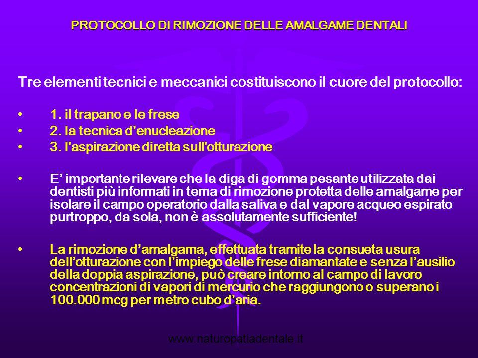 PROTOCOLLO DI RIMOZIONE DELLE AMALGAME DENTALI