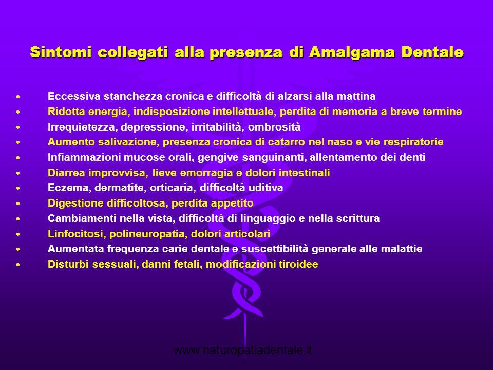 Sintomi collegati alla presenza di Amalgama Dentale