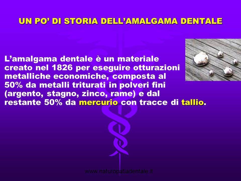 UN PO' DI STORIA DELL'AMALGAMA DENTALE