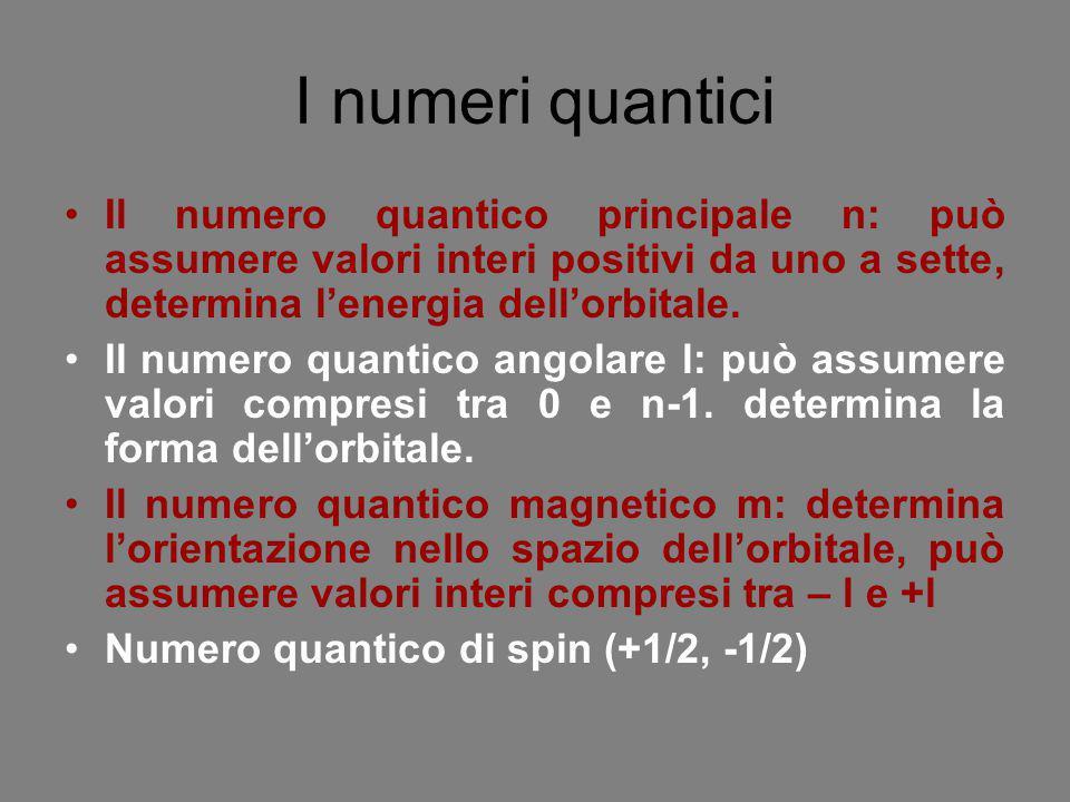 I numeri quantici Il numero quantico principale n: può assumere valori interi positivi da uno a sette, determina l'energia dell'orbitale.