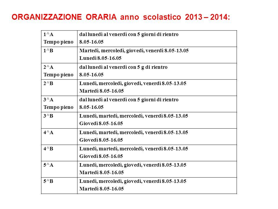 ORGANIZZAZIONE ORARIA anno scolastico 2013 – 2014: