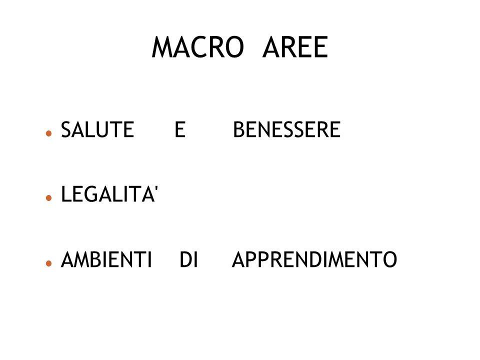 MACRO AREE SALUTE E BENESSERE LEGALITA AMBIENTI DI APPRENDIMENTO