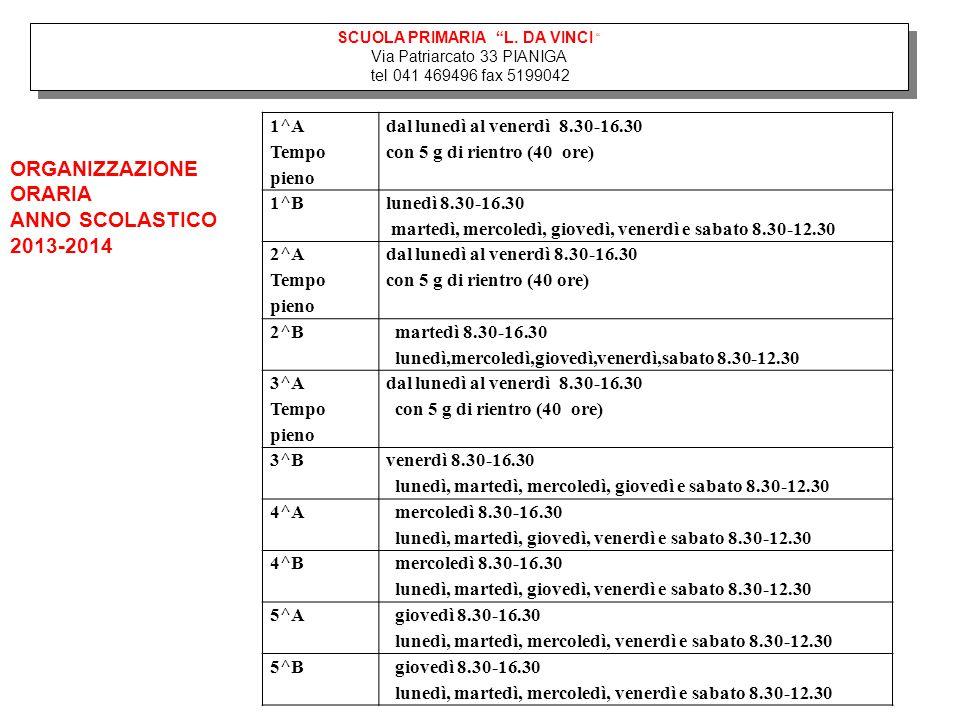 ORGANIZZAZIONE ORARIA ANNO SCOLASTICO 2013-2014 1^A Tempo pieno