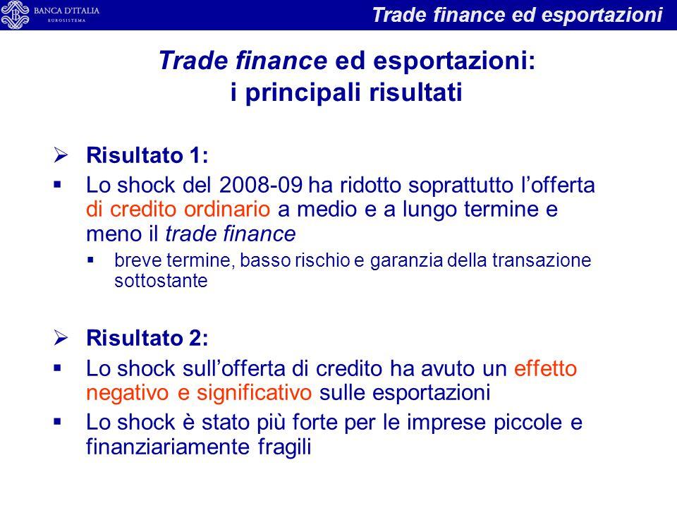 Trade finance ed esportazioni: i principali risultati