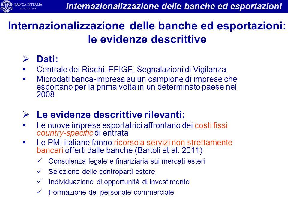 Internazionalizzazione delle banche ed esportazioni: