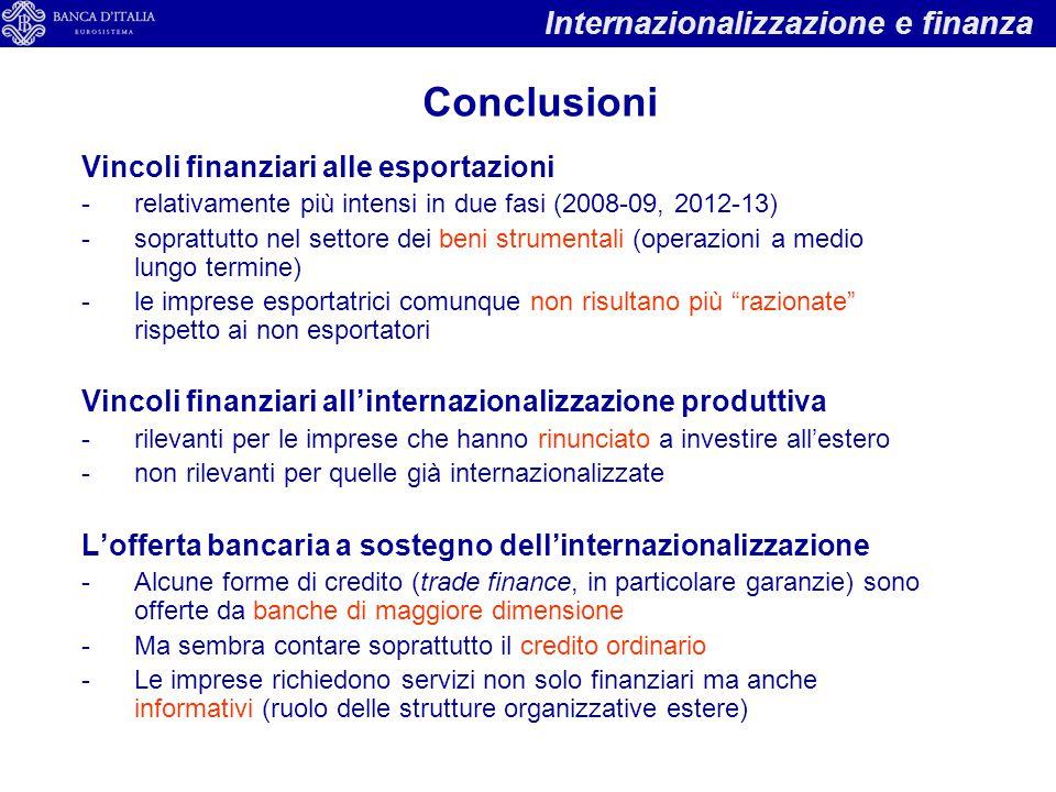 Conclusioni Internazionalizzazione e finanza