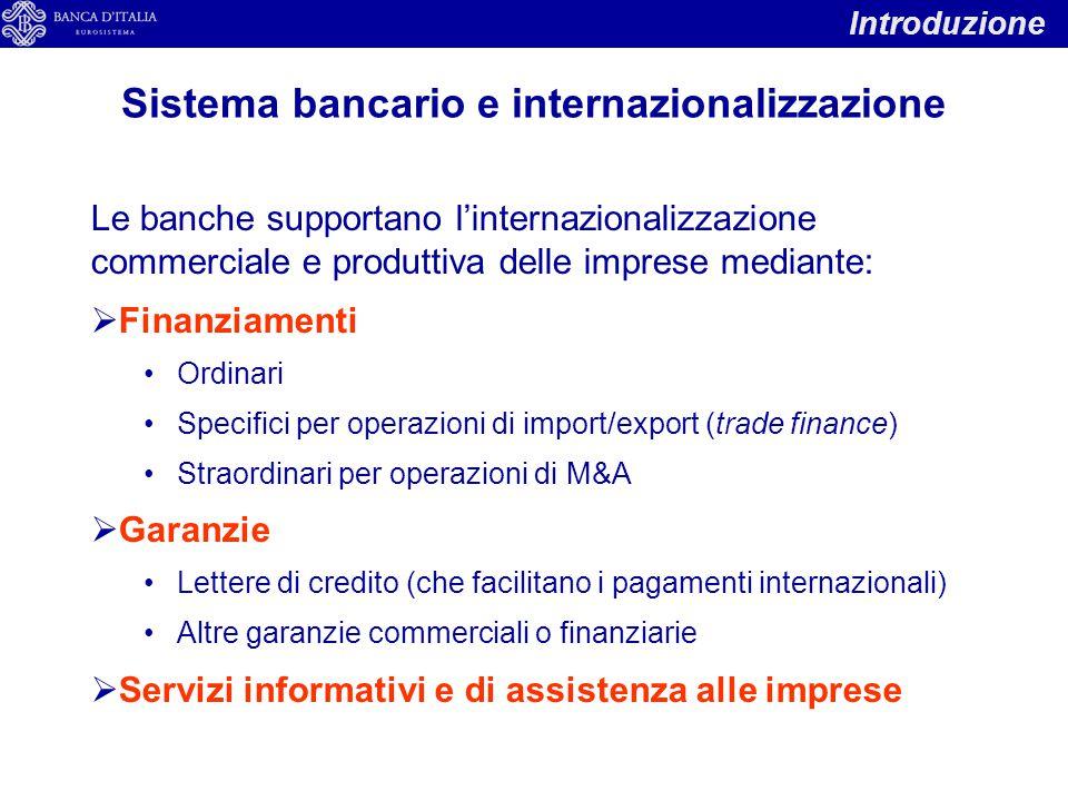 Sistema bancario e internazionalizzazione