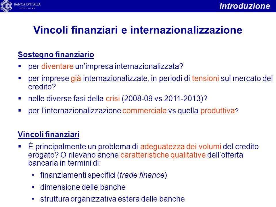 Vincoli finanziari e internazionalizzazione
