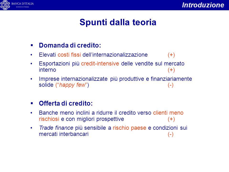 Spunti dalla teoria Introduzione Domanda di credito: