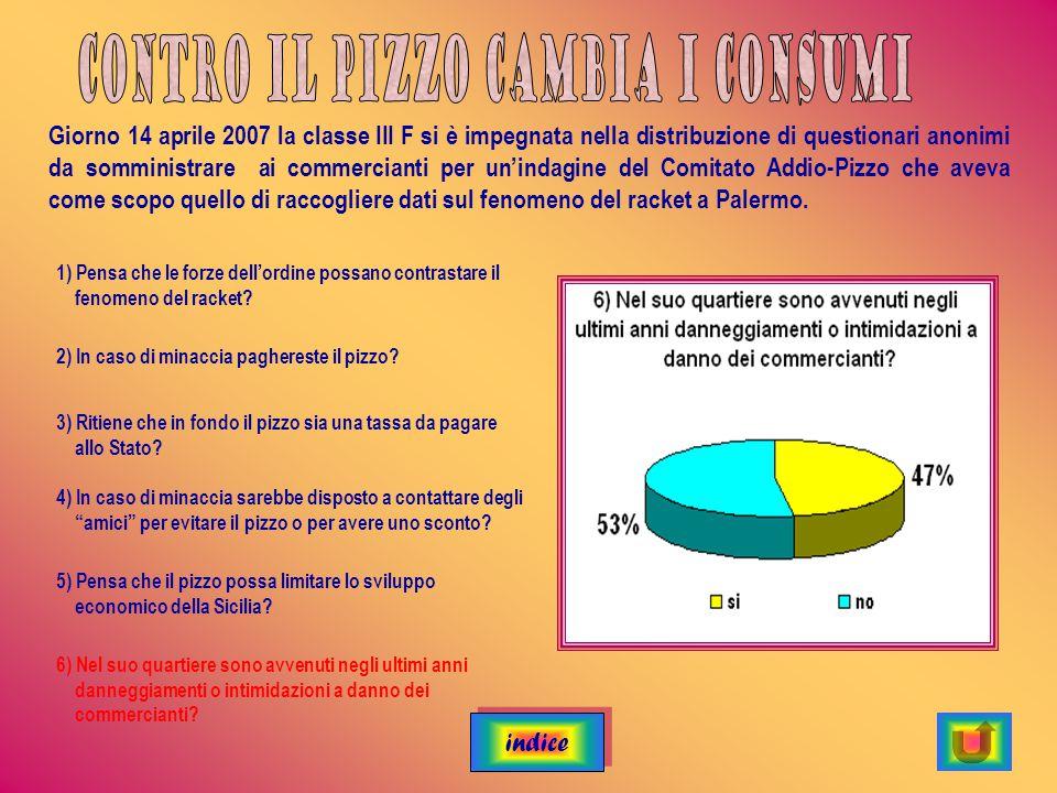 Contro il pizzo cambia i consumi