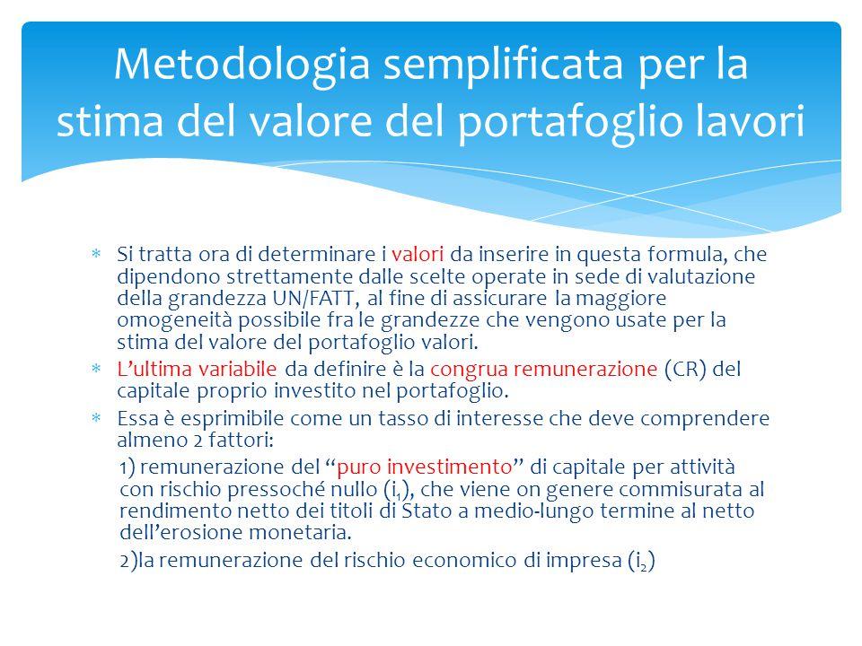 Metodologia semplificata per la stima del valore del portafoglio lavori