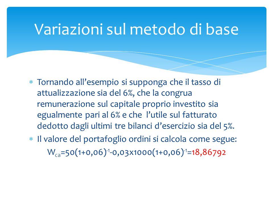 Variazioni sul metodo di base