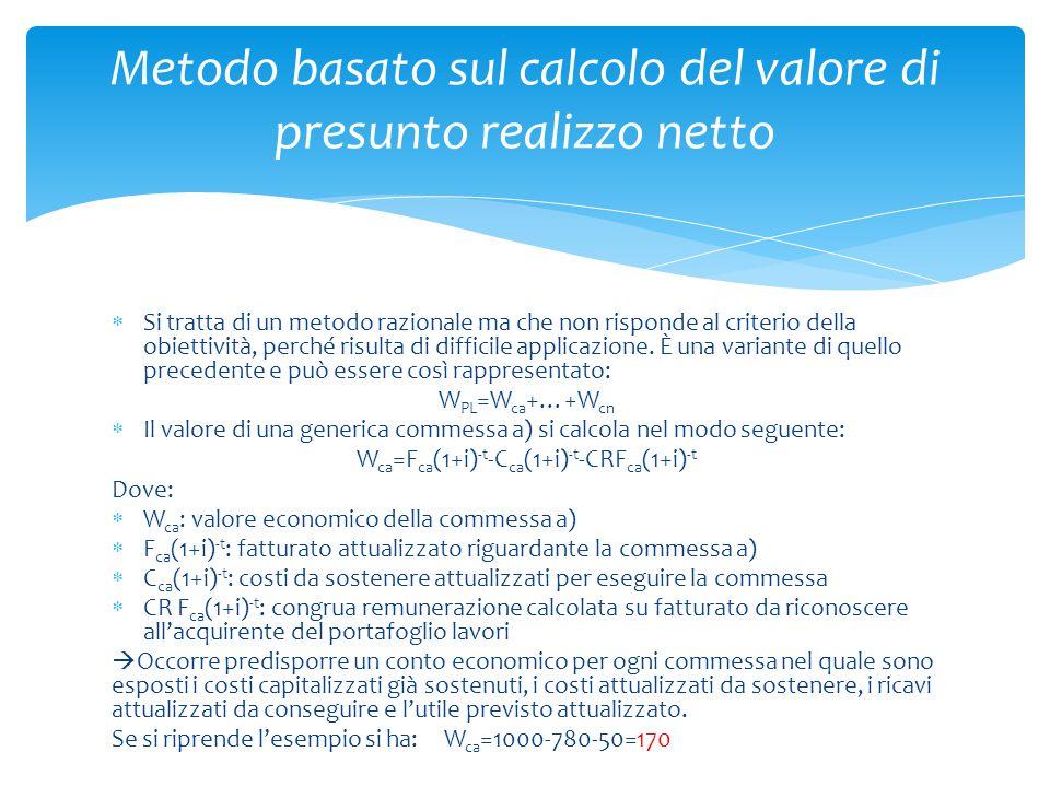 Metodo basato sul calcolo del valore di presunto realizzo netto