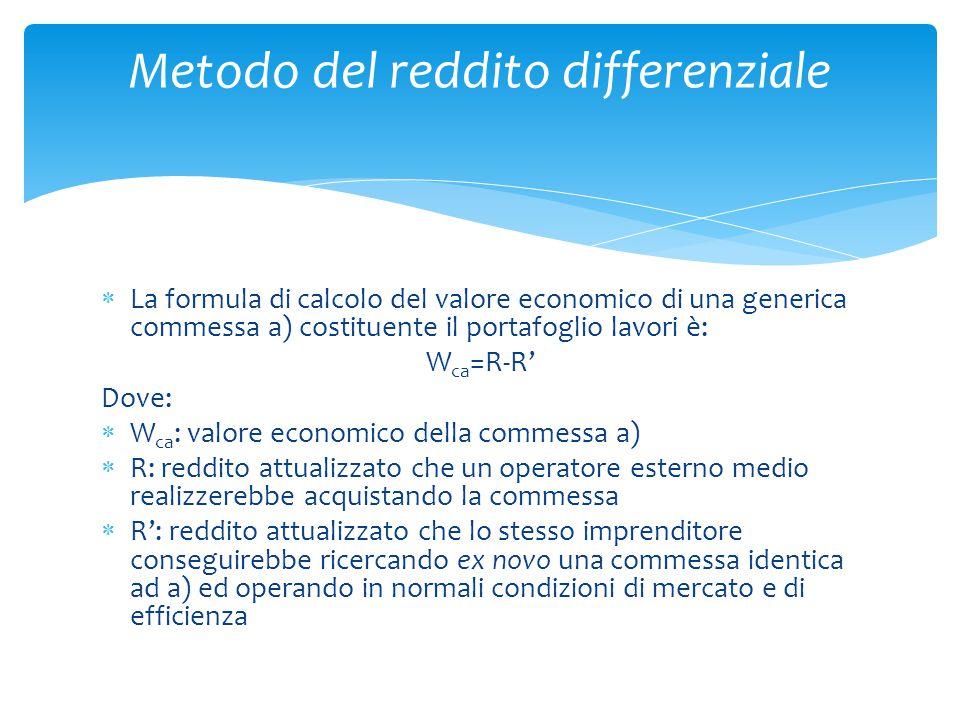 Metodo del reddito differenziale