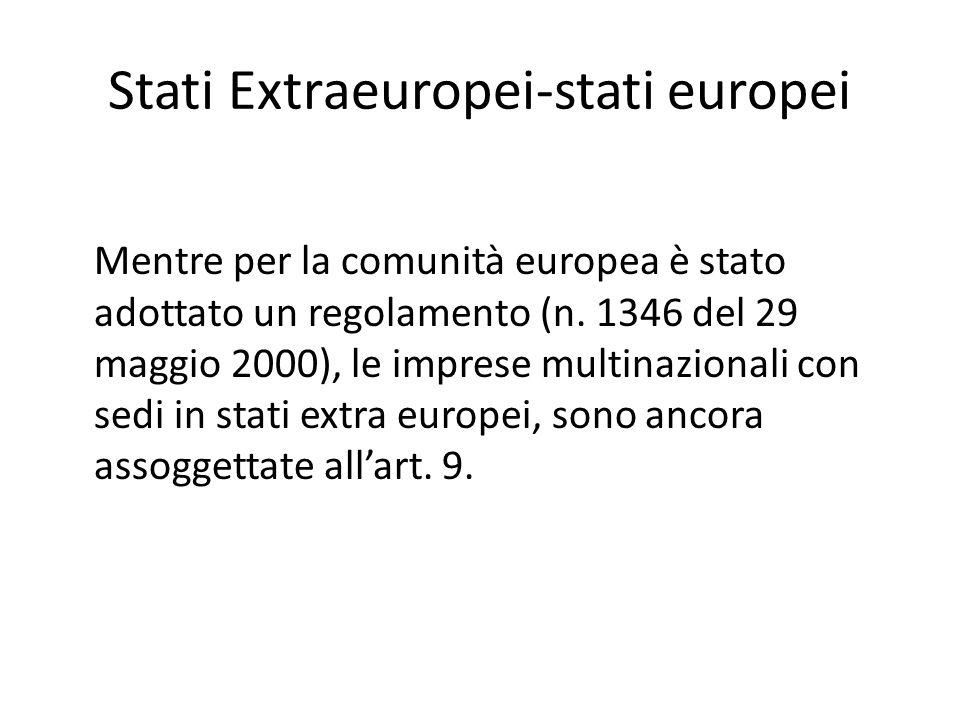 Stati Extraeuropei-stati europei