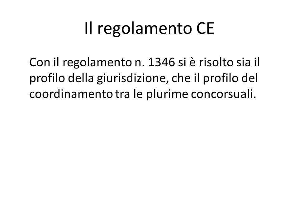 Il regolamento CE