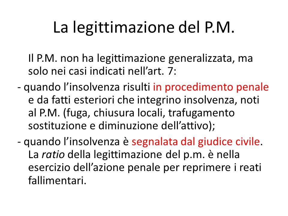 La legittimazione del P.M.