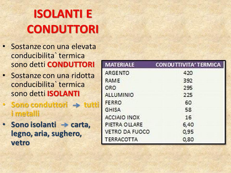 ISOLANTI E CONDUTTORI Sostanze con una elevata conducibilita` termica sono detti CONDUTTORI.