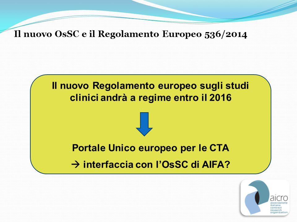Portale Unico europeo per le CTA  interfaccia con l'OsSC di AIFA