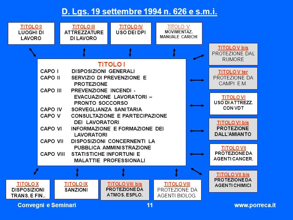 D. Lgs. 19 settembre 1994 n. 626 e s.m.i. TITOLO I Convegni e Seminari