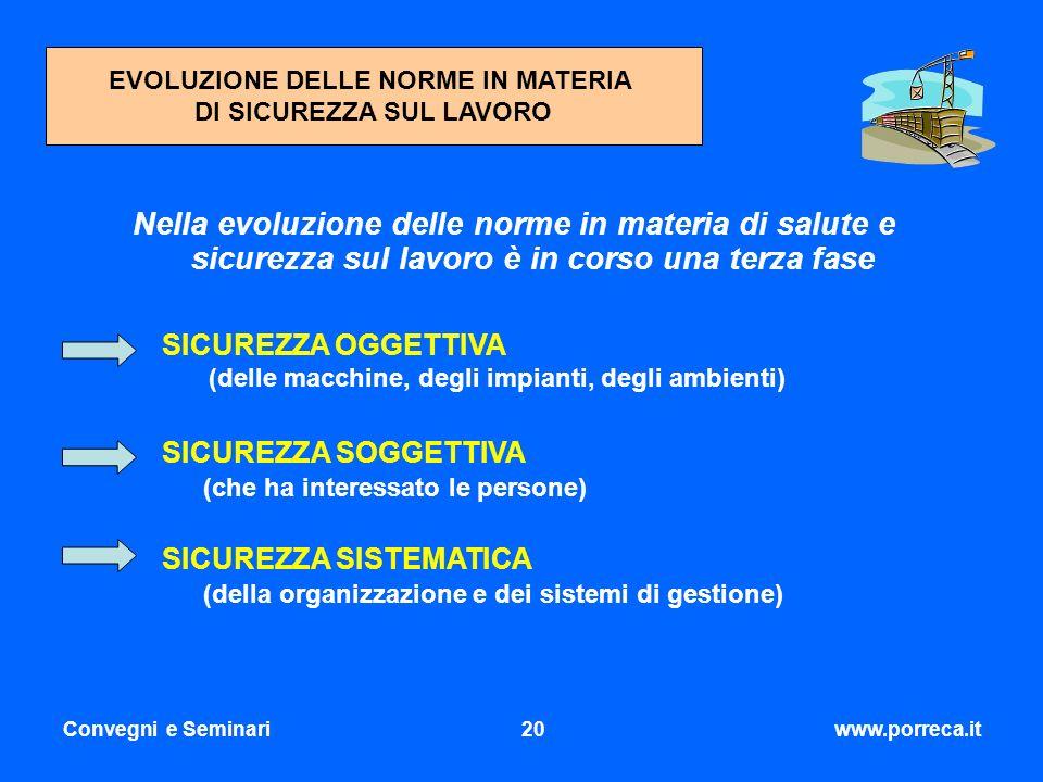 EVOLUZIONE DELLE NORME IN MATERIA DI SICUREZZA SUL LAVORO