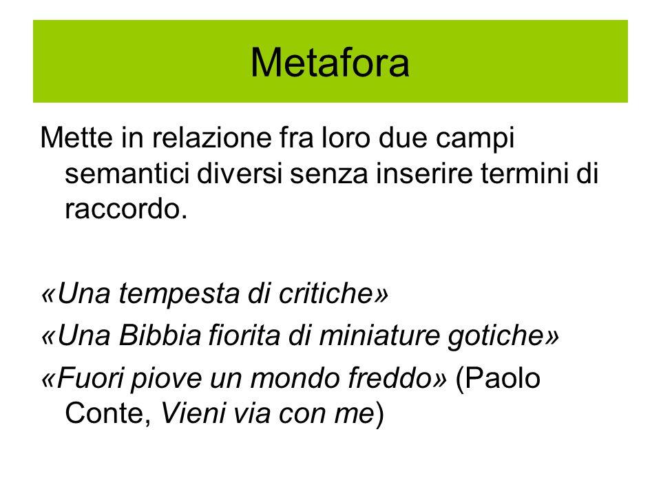 Metafora Mette in relazione fra loro due campi semantici diversi senza inserire termini di raccordo.