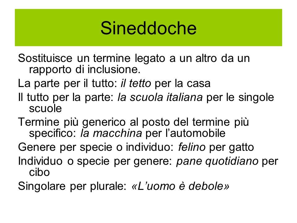 Sineddoche Sostituisce un termine legato a un altro da un rapporto di inclusione. La parte per il tutto: il tetto per la casa.