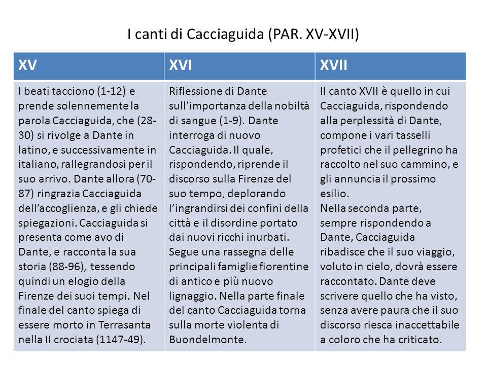 I canti di Cacciaguida (PAR. XV-XVII)