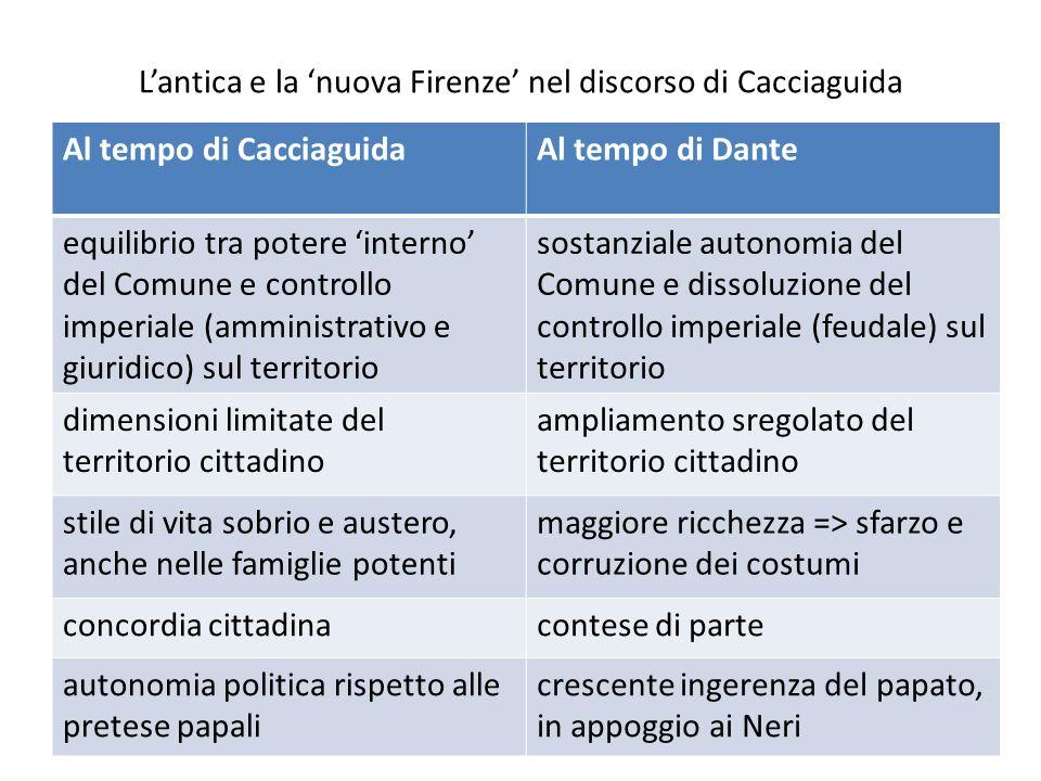 L'antica e la 'nuova Firenze' nel discorso di Cacciaguida
