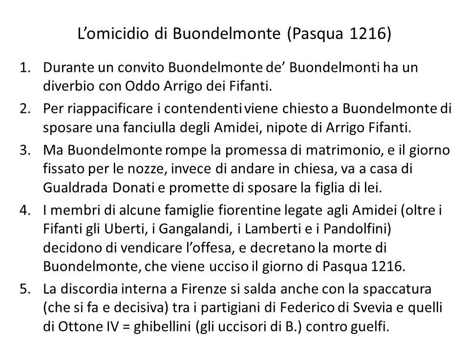 L'omicidio di Buondelmonte (Pasqua 1216)