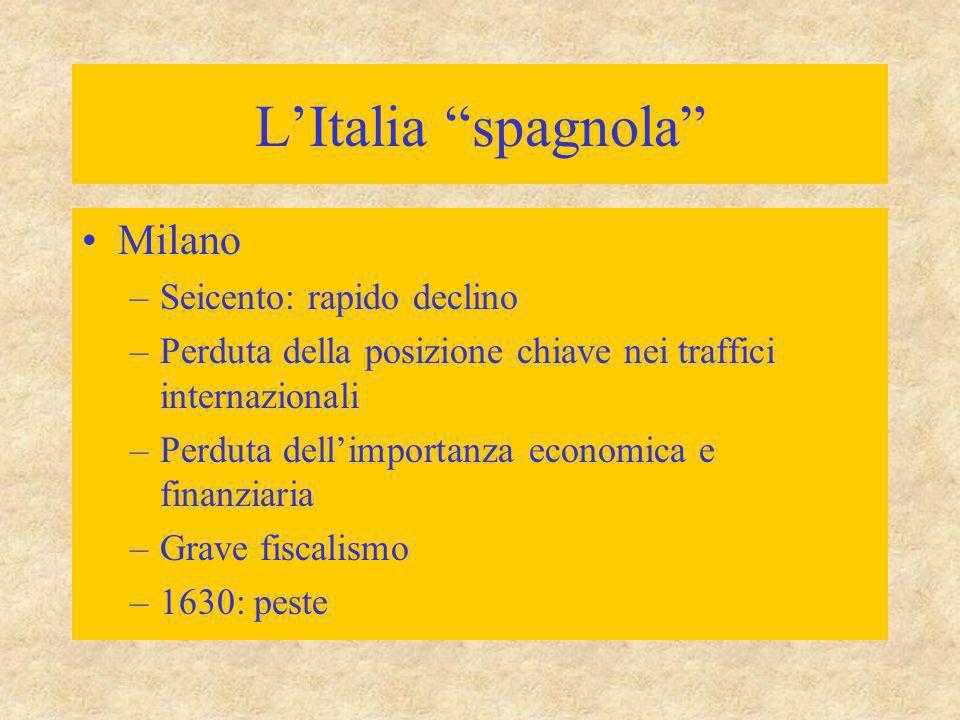 L'Italia spagnola Milano Seicento: rapido declino