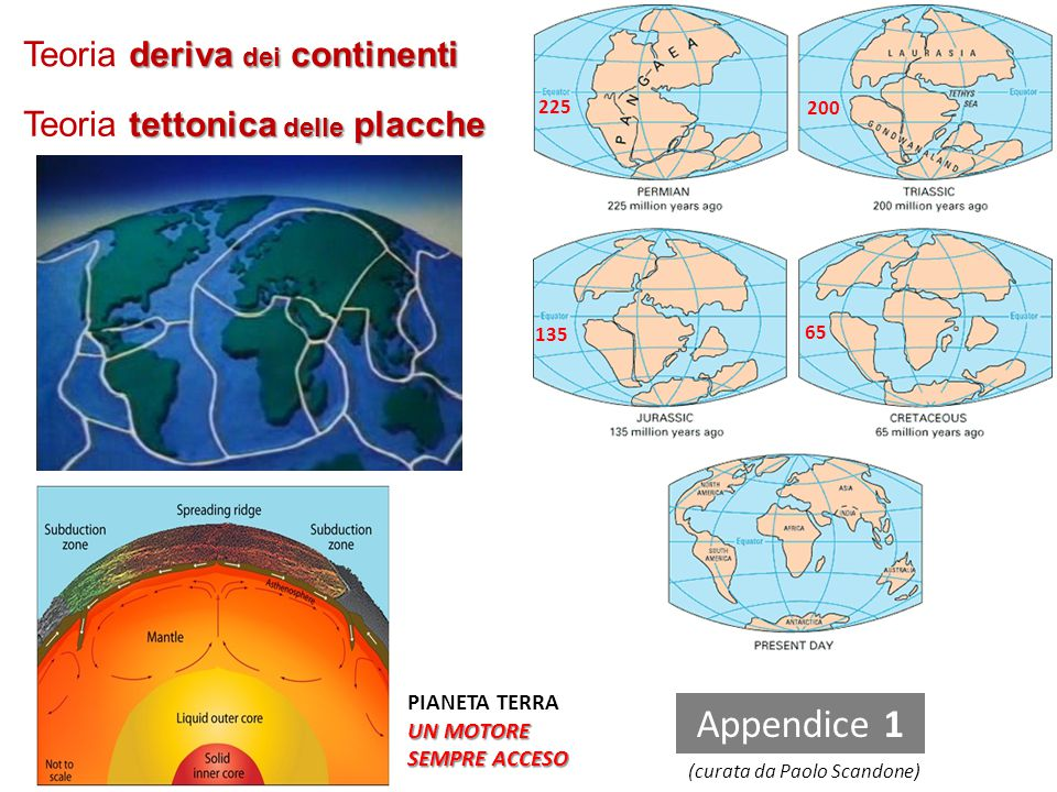 Appendice 1 Teoria deriva dei continenti