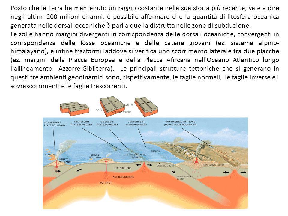 Posto che la Terra ha mantenuto un raggio costante nella sua storia più recente, vale a dire negli ultimi 200 milioni di anni, è possibile affermare che la quantità di litosfera oceanica generata nelle dorsali oceaniche è pari a quella distrutta nelle zone di subduzione.
