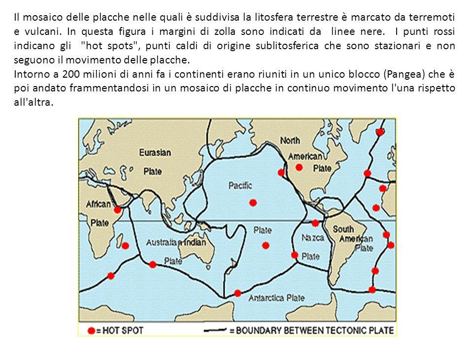Il mosaico delle placche nelle quali è suddivisa la litosfera terrestre è marcato da terremoti e vulcani. In questa figura i margini di zolla sono indicati da linee nere. I punti rossi indicano gli hot spots , punti caldi di origine sublitosferica che sono stazionari e non seguono il movimento delle placche.