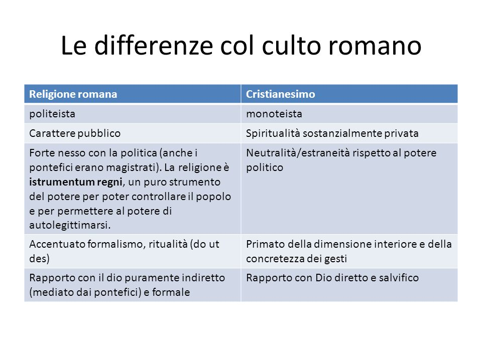 Le differenze col culto romano