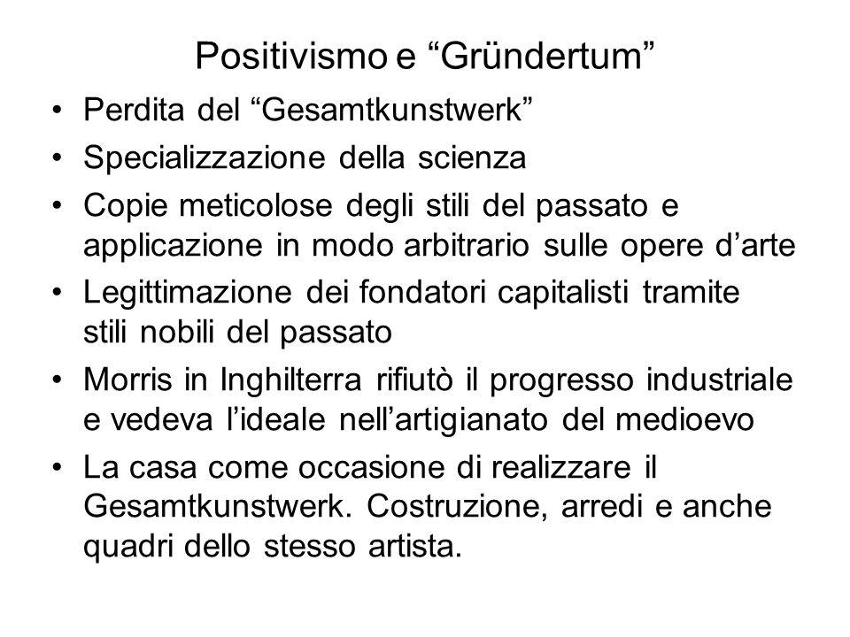 Positivismo e Gründertum