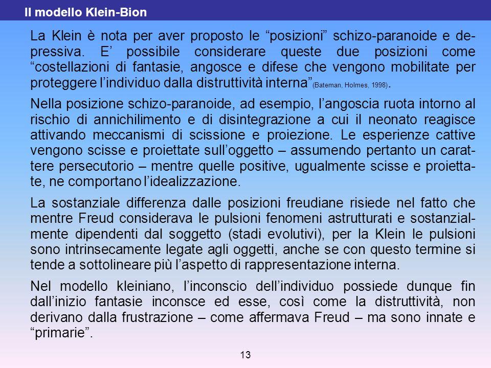 Il modello Klein-Bion