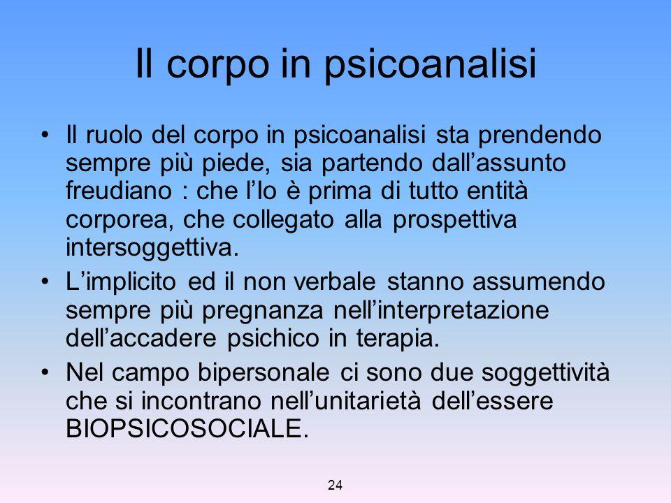 Il corpo in psicoanalisi