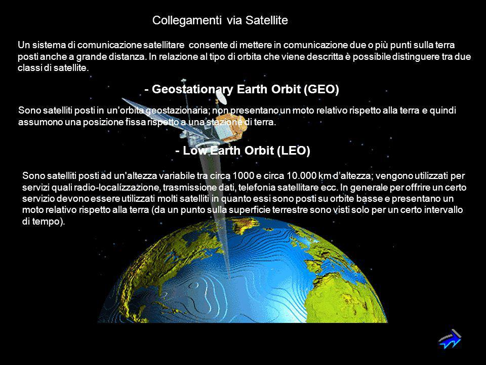 Collegamenti via Satellite