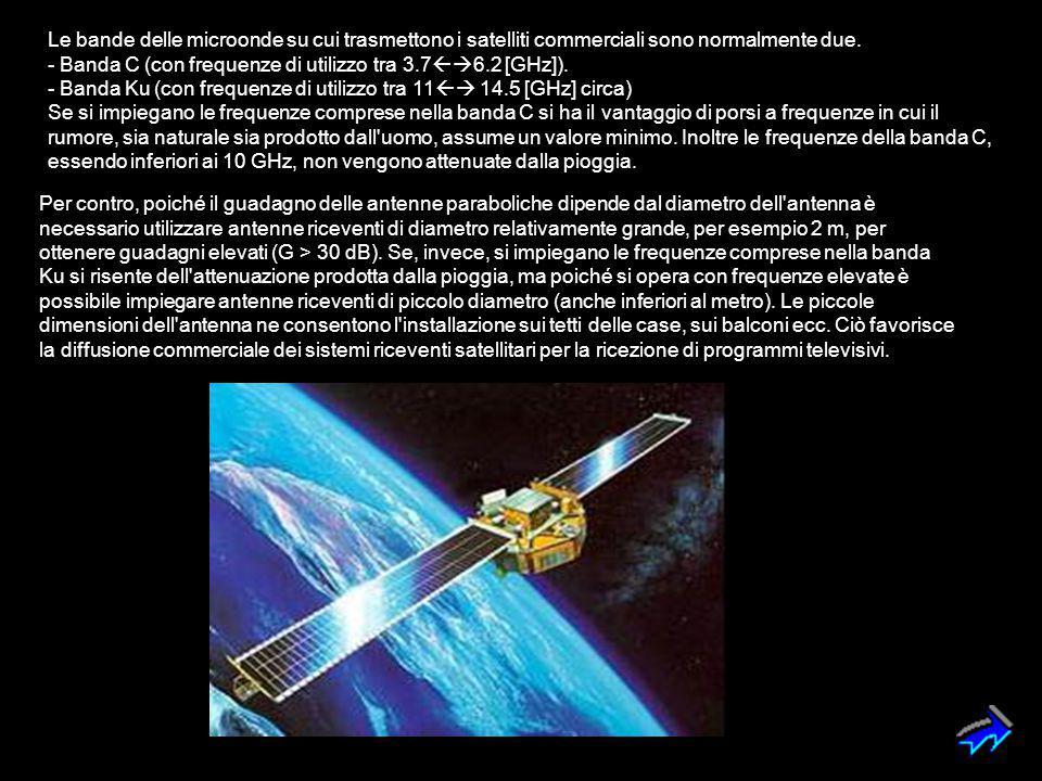 Le bande delle microonde su cui trasmettono i satelliti commerciali sono normalmente due.