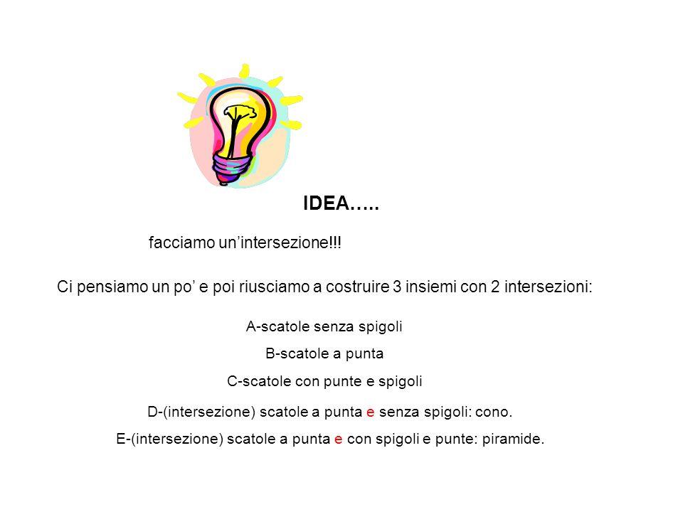 IDEA….. facciamo un'intersezione!!!