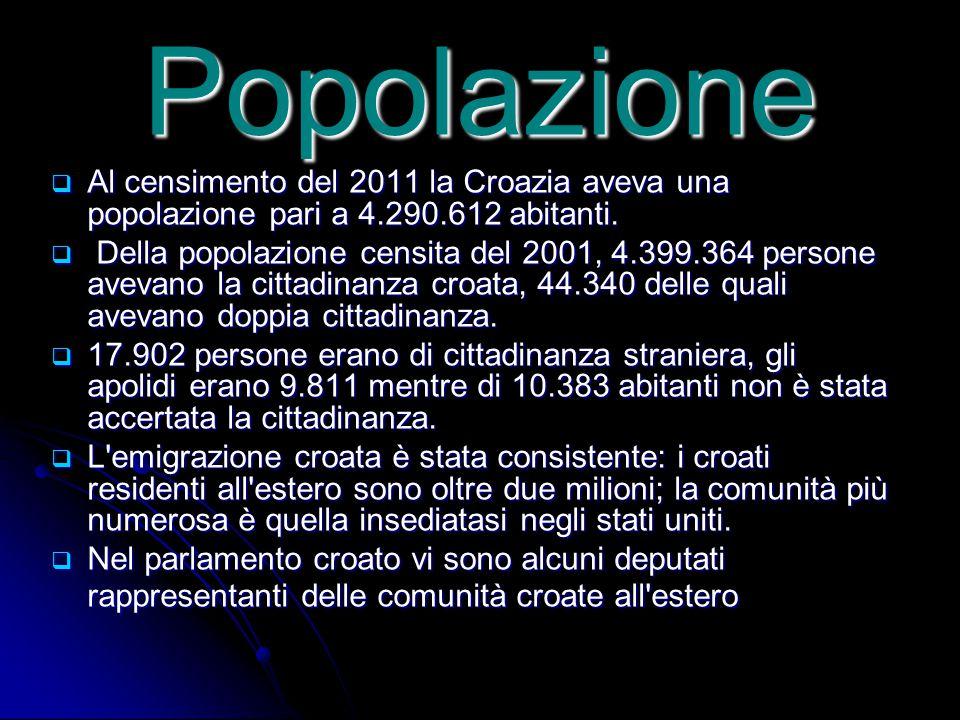 Popolazione Al censimento del 2011 la Croazia aveva una popolazione pari a 4.290.612 abitanti.