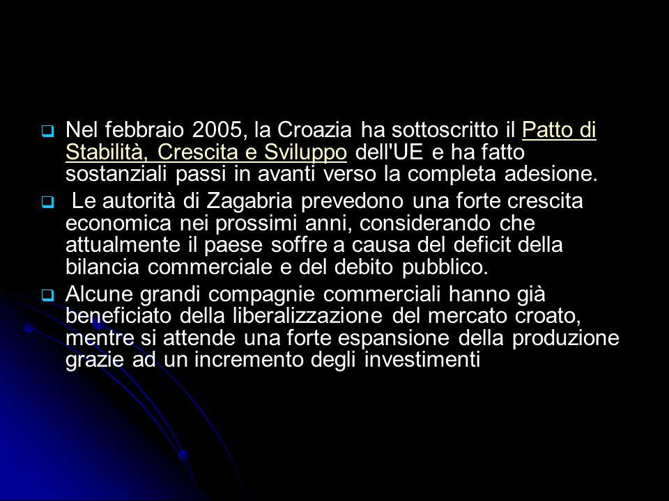 Nel febbraio 2005, la Croazia ha sottoscritto il Patto di Stabilità, Crescita e Sviluppo dell UE e ha fatto sostanziali passi in avanti verso la completa adesione.