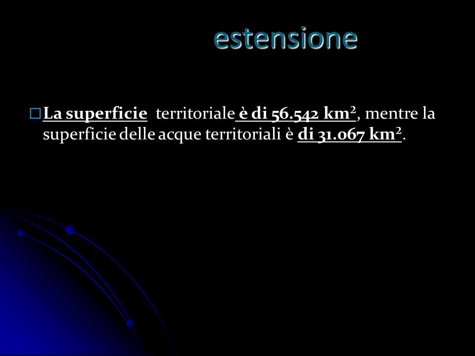 estensione La superficie territoriale è di 56.542 km², mentre la superficie delle acque territoriali è di 31.067 km².