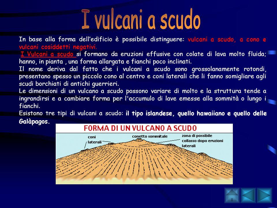 I vulcani a scudo In base alla forma dell'edificio è possibile distinguere: vulcani a scudo, a cono e vulcani cosiddetti negativi.