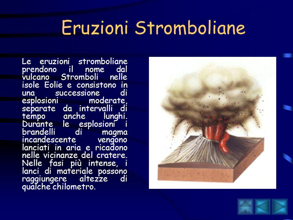 Eruzioni Stromboliane